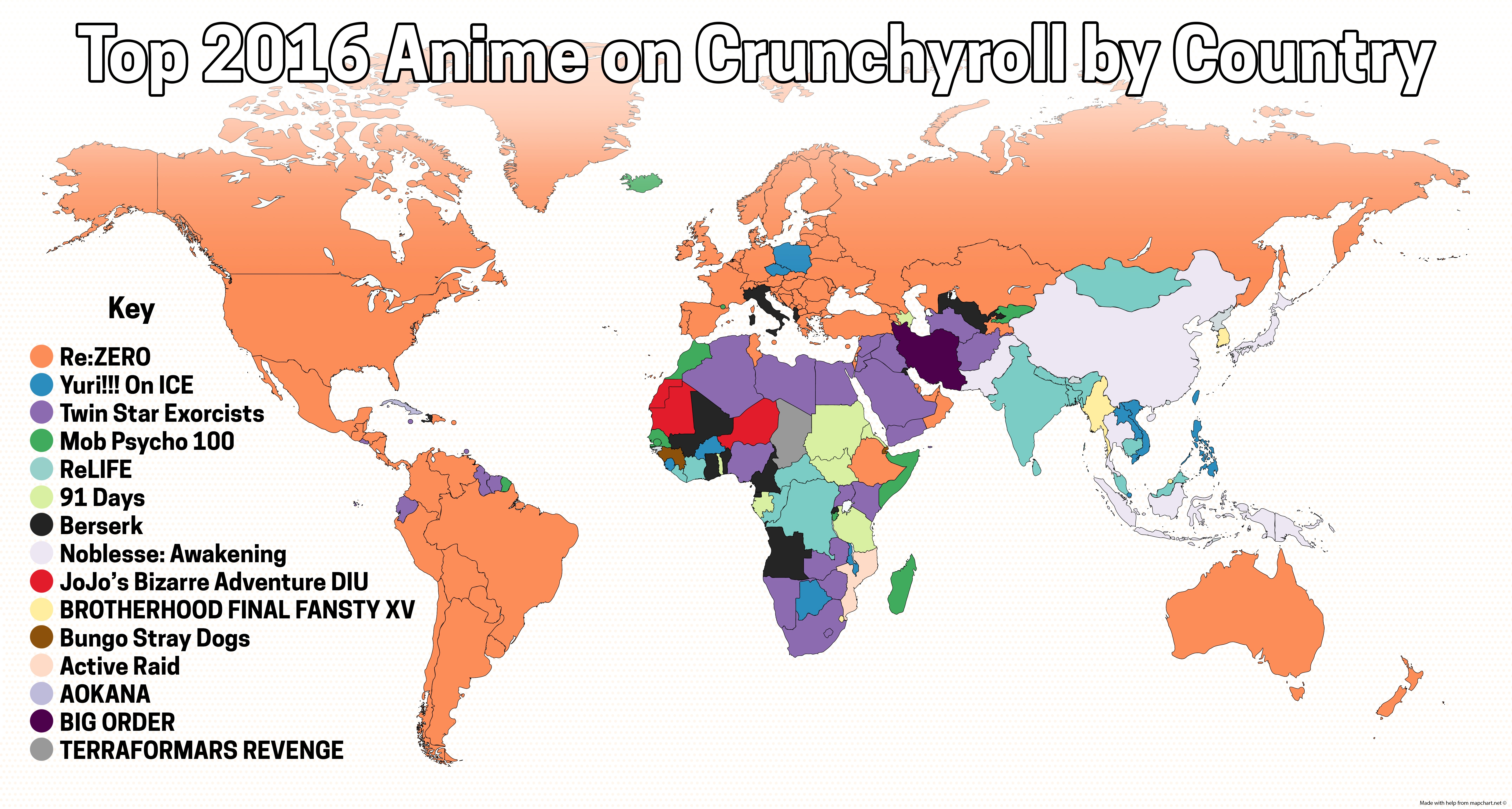 Crunchyroll Best Of 2016